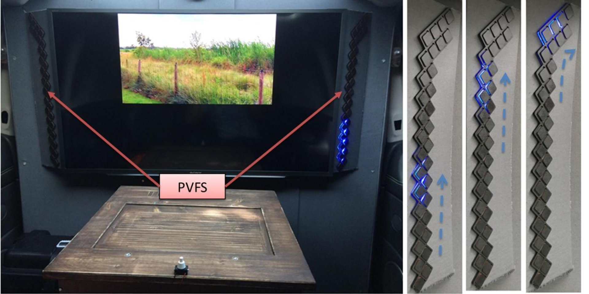 Peripheral visual feedforward system (PVFS): (left) Positioning inside the Mobility Lab; (right) Light moving from bottom to top on the right side to indicate that the fully automated vehicle is about to turn to the right.