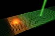 Ultrafast control of spontaneous emission